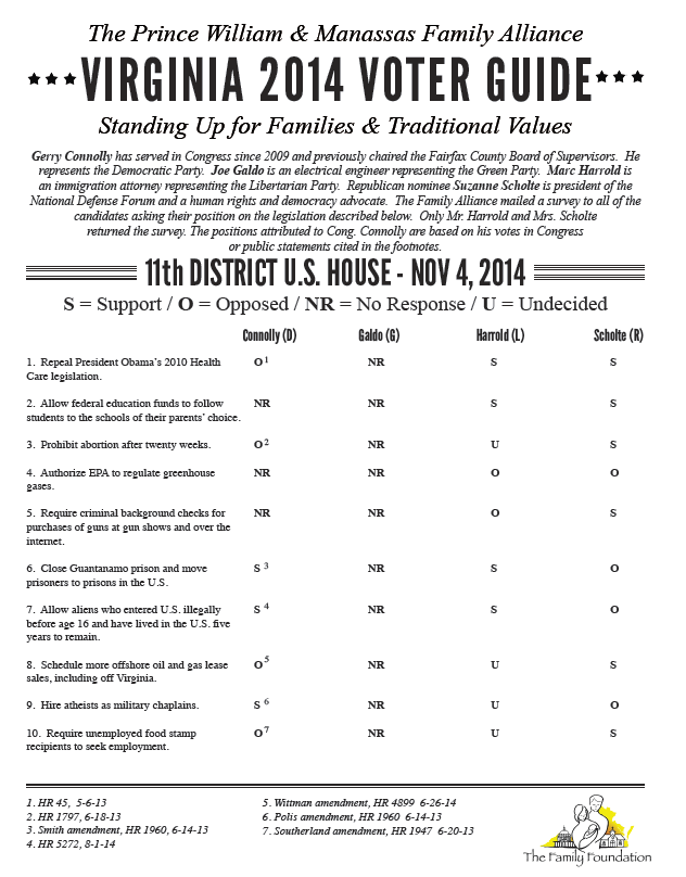 Virginia 2014 Voter Guide for the 11th U.S. House District